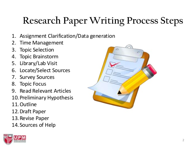 Research Writing in Dentistry provides you with a uniquely practical guide to selecting, designing, and writing up a research project.